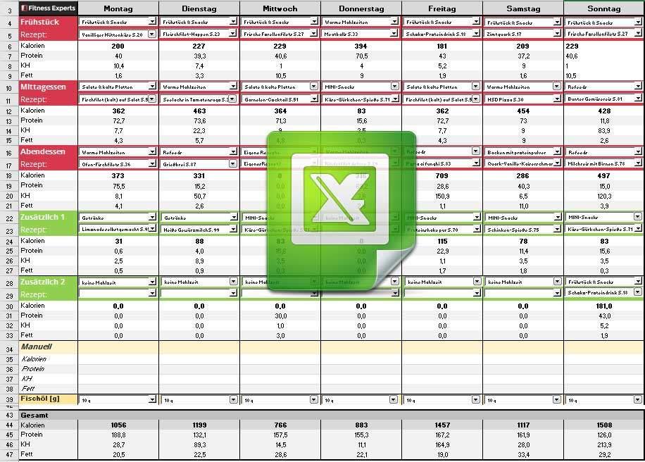 NutriGen HSD Sheet