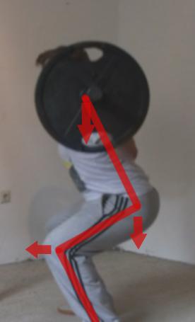 Abwärtsbewegung Kniebeuge - noch tiefer
