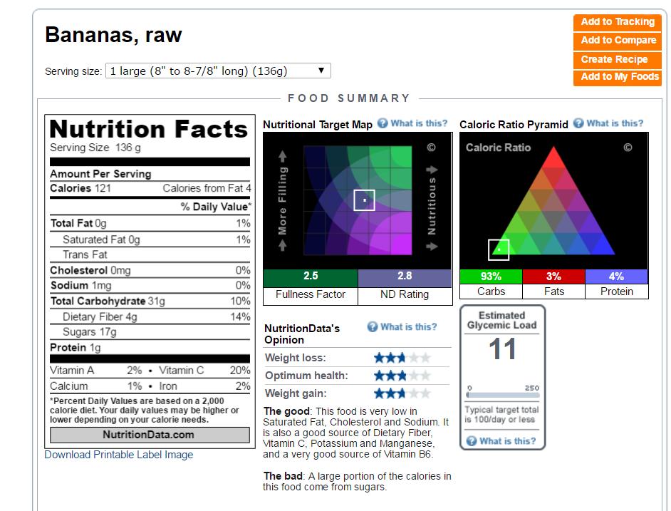 Nutritiondata.com - Hier bekommst du die besten Lebensmitteldaten.