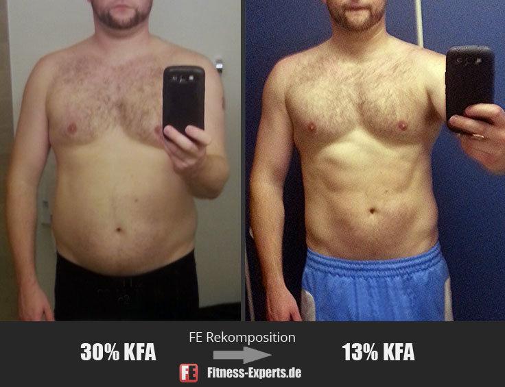 Wie kann ich in einer Woche 10 Kilo abnehmen, wie viele Pfund